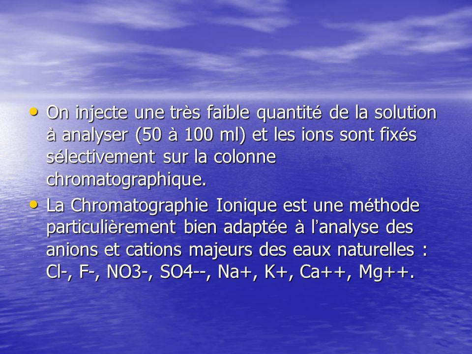 On injecte une tr è s faible quantit é de la solution à analyser (50 à 100 ml) et les ions sont fix é s s é lectivement sur la colonne chromatographique.