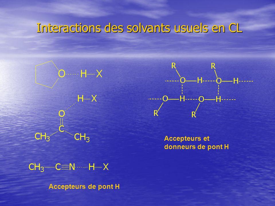Interactions des solvants usuels en CL Accepteurs de pont H Accepteurs et donneurs de pont H