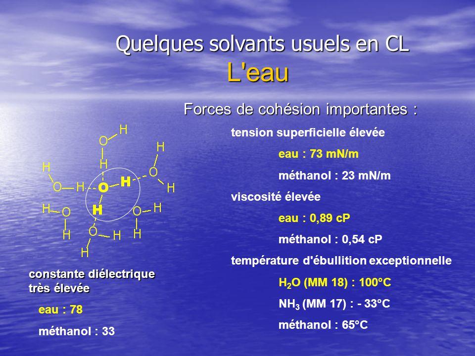 Quelques solvants usuels en CL L eau Forces de cohésion importantes : tension superficielle élevée eau : 73 mN/m méthanol : 23 mN/m viscosité élevée eau : 0,89 cP méthanol : 0,54 cP température d ébullition exceptionnelle H 2 O (MM 18) : 100°C NH 3 (MM 17) : - 33°C méthanol : 65°C constante diélectrique très élevée eau : 78 méthanol : 33