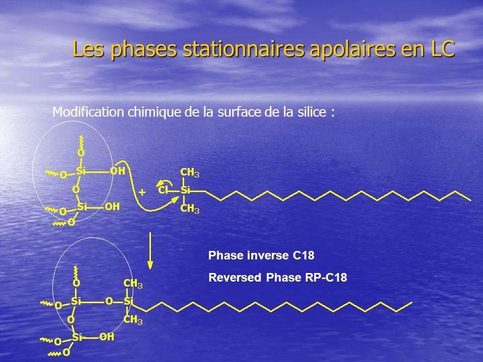 Modification chimique de la surface de la silice : Les phases stationnaires apolaires en LC Phase inverse C18 Reversed Phase RP-C18