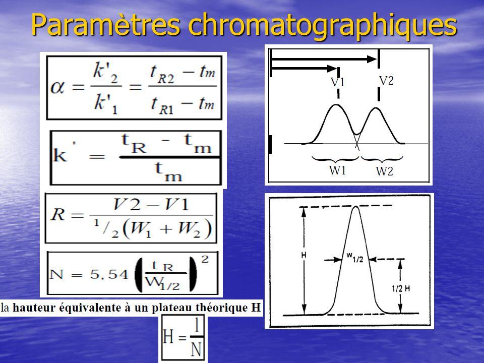 Param è tres chromatographiques