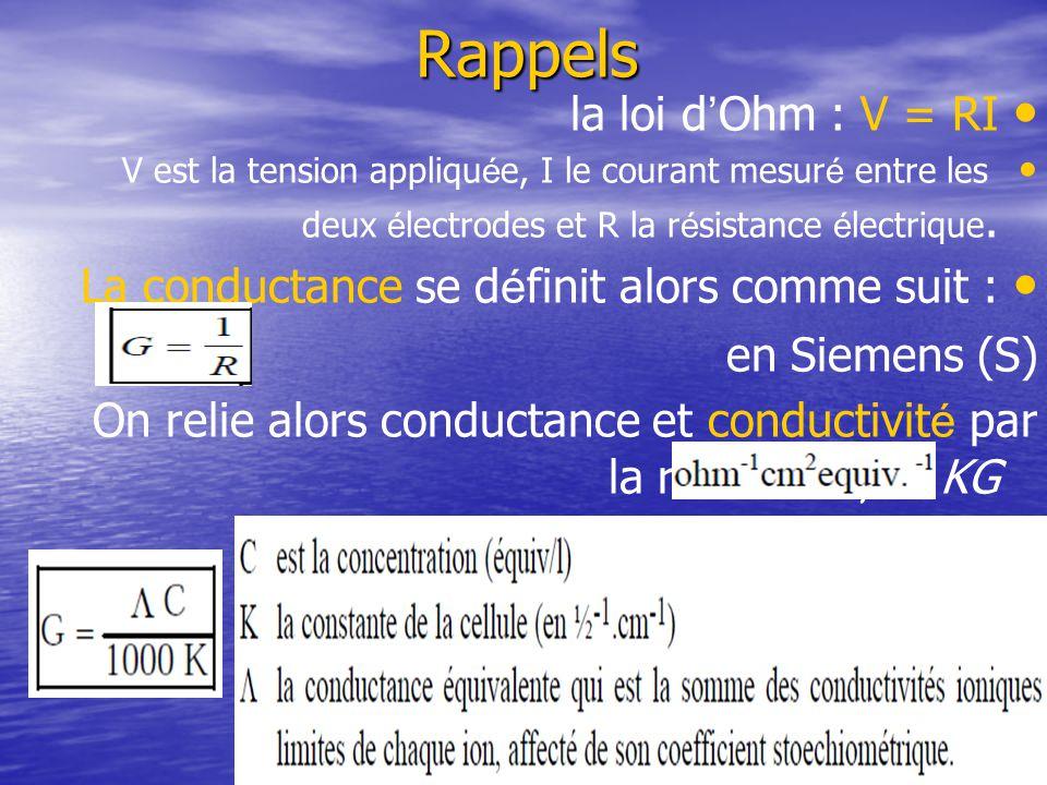 Rappels la loi d Ohm : V = RI V est la tension appliqu é e, I le courant mesur é entre les deux é lectrodes et R la r é sistance é lectrique.