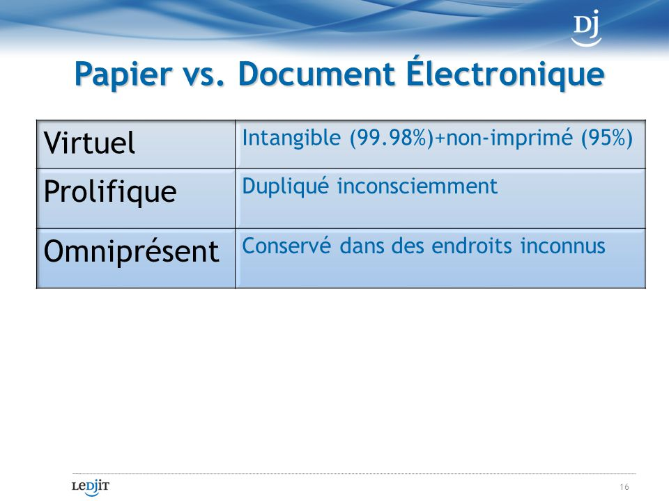 Papier vs. Document Électronique 16