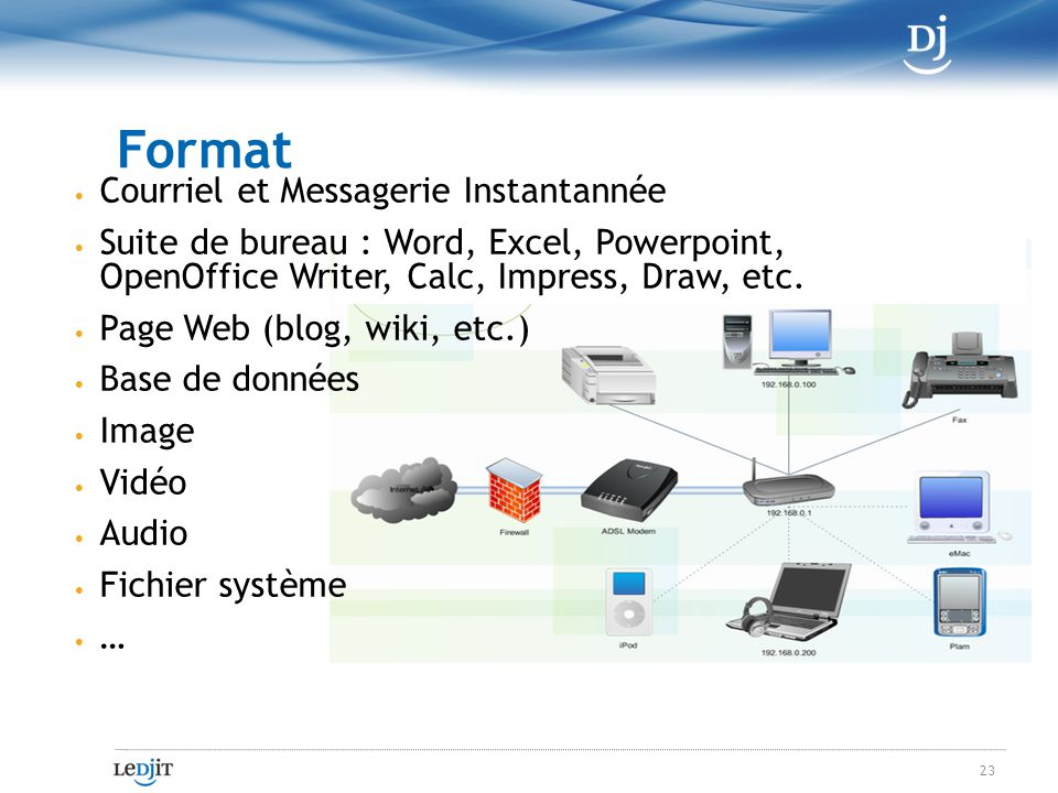 Format Courriel et Messagerie Instantannée Suite de bureau : Word, Excel, Powerpoint, OpenOffice Writer, Calc, Impress, Draw, etc. Page Web (blog, wik