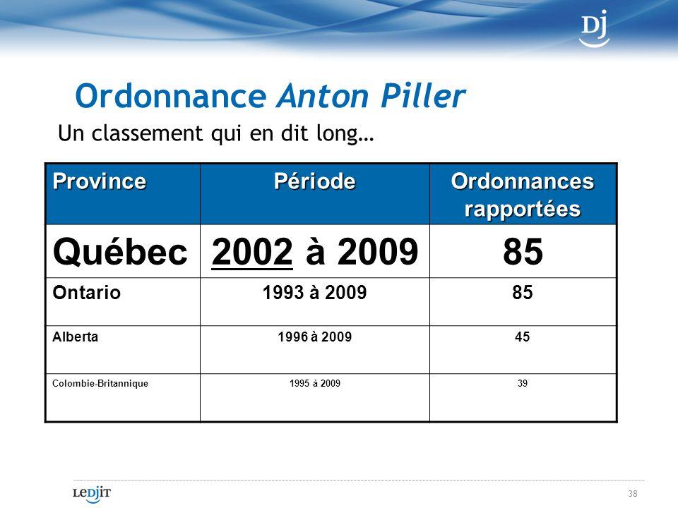 Ordonnance Anton Piller Un classement qui en dit long… ProvincePériode Ordonnances rapportées Québec2002 à 200985 Ontario1993 à 200985 Alberta1996 à 200945 Colombie-Britannique1995 à 200939 38