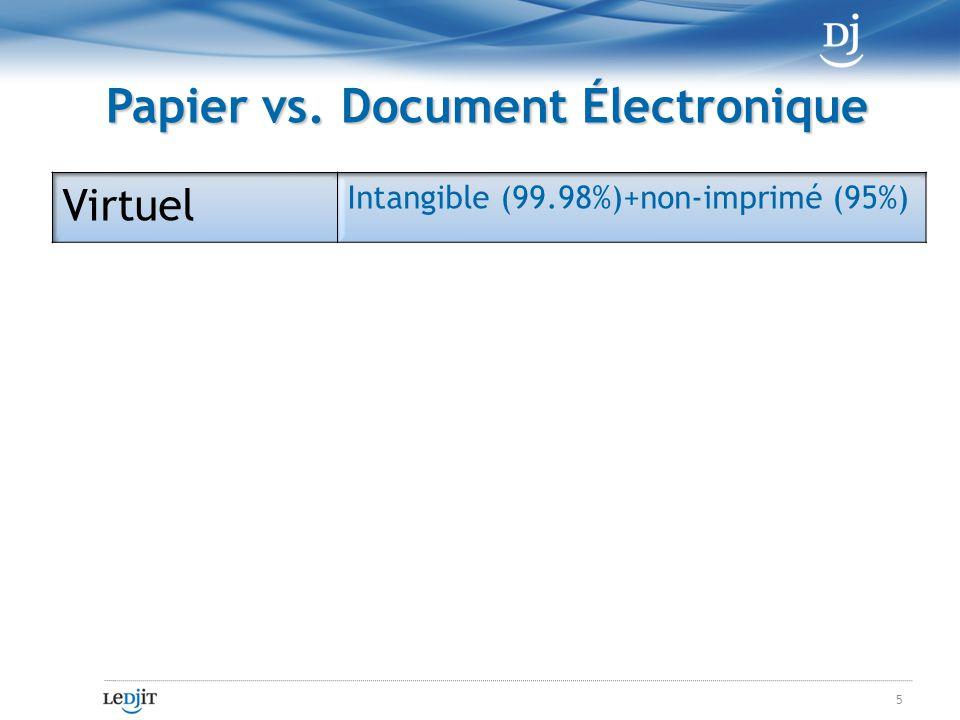 Papier vs. Document Électronique 16