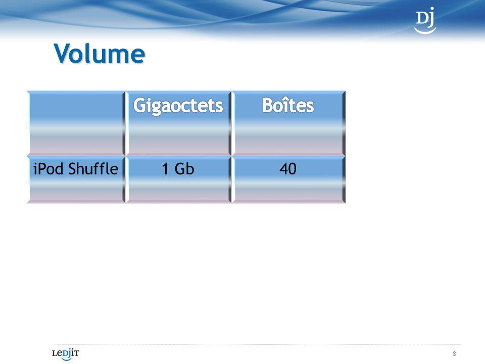 iPod Shuffle1 Gb40 Volume 8
