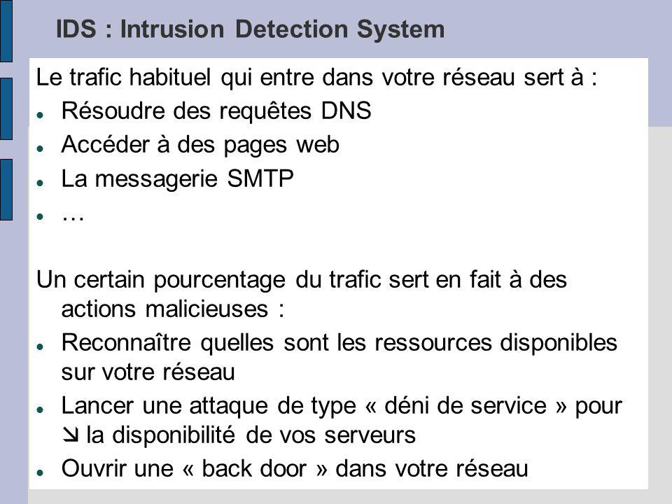 RE161 IDS : Intrusion Detection System Le trafic habituel qui entre dans votre réseau sert à : Résoudre des requêtes DNS Accéder à des pages web La messagerie SMTP … Un certain pourcentage du trafic sert en fait à des actions malicieuses : Reconnaître quelles sont les ressources disponibles sur votre réseau Lancer une attaque de type « déni de service » pour la disponibilité de vos serveurs Ouvrir une « back door » dans votre réseau