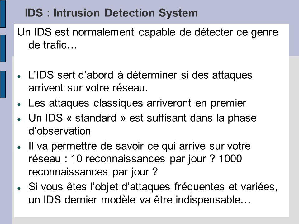 RE162 IDS : Intrusion Detection System Un IDS est normalement capable de détecter ce genre de trafic… LIDS sert dabord à déterminer si des attaques arrivent sur votre réseau.
