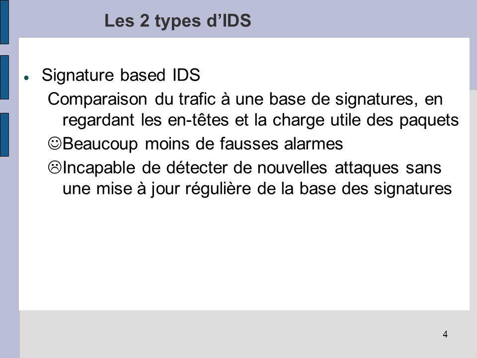 4 Les 2 types dIDS Signature based IDS Comparaison du trafic à une base de signatures, en regardant les en-têtes et la charge utile des paquets Beaucoup moins de fausses alarmes Incapable de détecter de nouvelles attaques sans une mise à jour régulière de la base des signatures