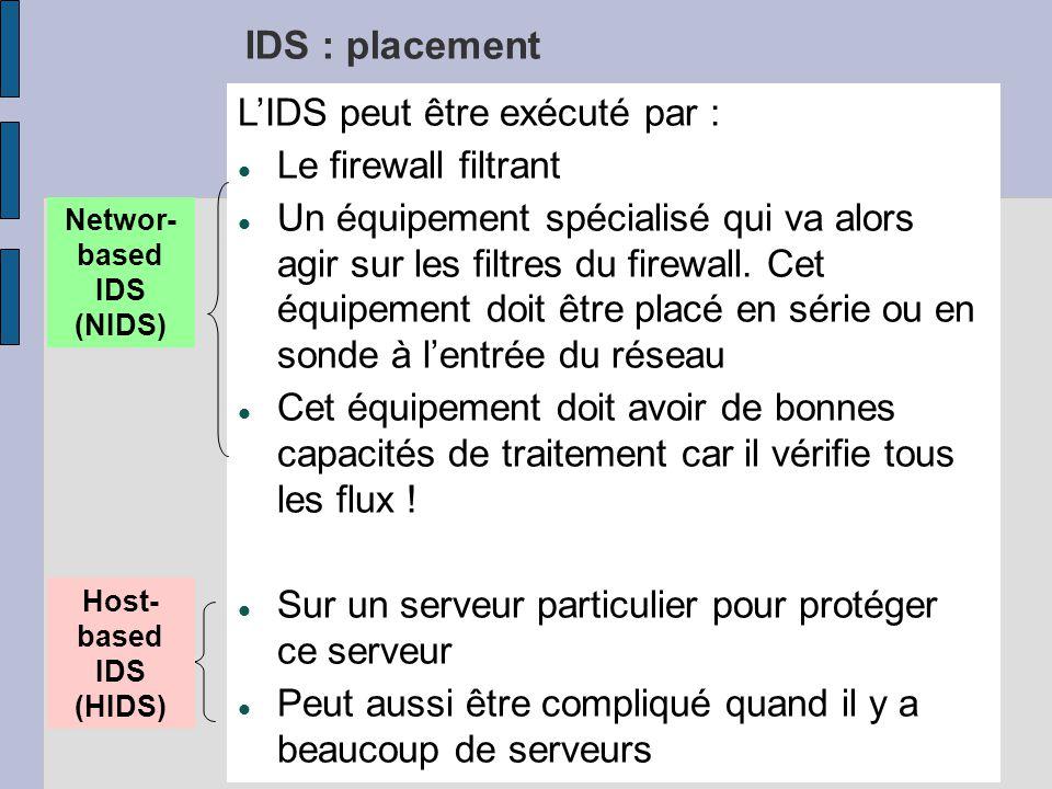 RE165 IDS : placement LIDS peut être exécuté par : Le firewall filtrant Un équipement spécialisé qui va alors agir sur les filtres du firewall.