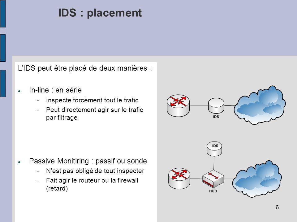 RE166 IDS : placement LIDS peut être placé de deux manières : In-line : en série Inspecte forcément tout le trafic Peut directement agir sur le trafic par filtrage Passive Monitiring : passif ou sonde Nest pas obligé de tout inspecter Fait agir le routeur ou la firewall (retard)
