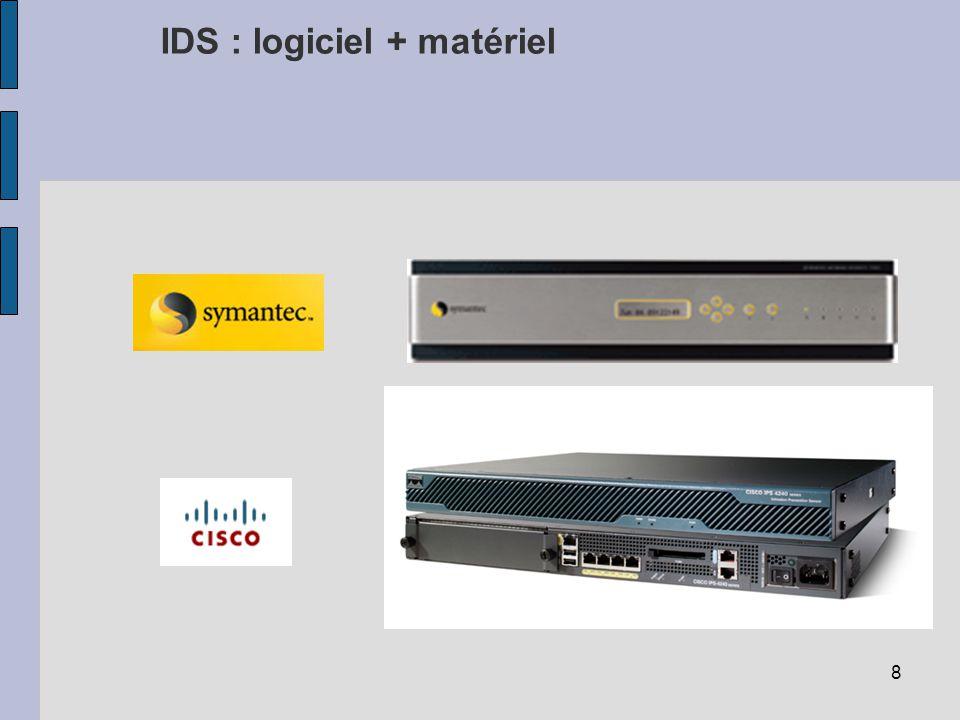 8 IDS : logiciel + matériel