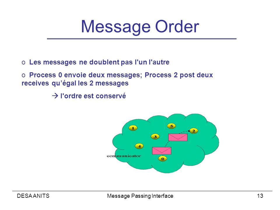 DESA ANITSMessage Passing Interface13 Message Order o Les messages ne doublent pas l un l autre o Process 0 envoie deux messages; Process 2 post deux receives quégal les 2 messages l ordre est conservé