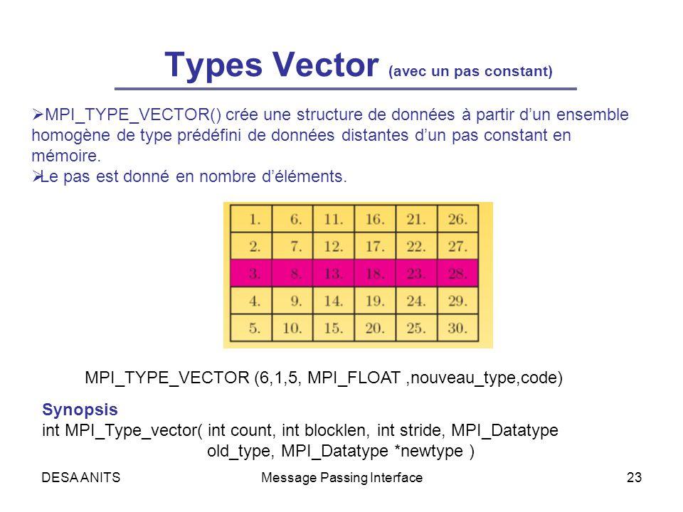DESA ANITSMessage Passing Interface23 MPI_TYPE_VECTOR() crée une structure de données à partir dun ensemble homogène de type prédéfini de données distantes dun pas constant en mémoire.