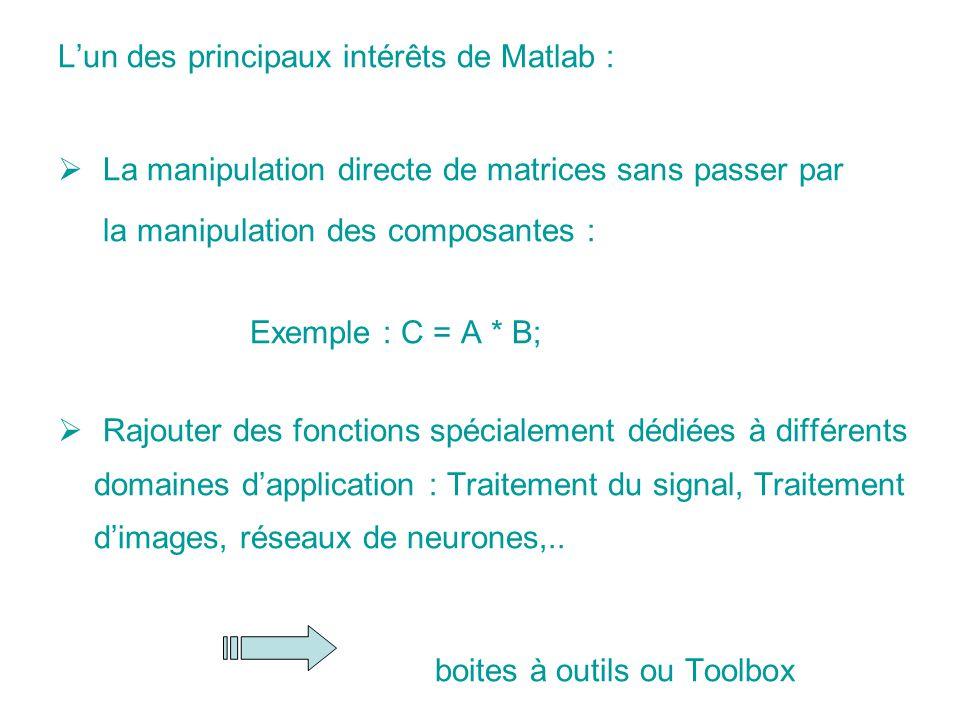 Lun des principaux intérêts de Matlab : La manipulation directe de matrices sans passer par la manipulation des composantes : Exemple : C = A * B; Rajouter des fonctions spécialement dédiées à différents domaines dapplication : Traitement du signal, Traitement dimages, réseaux de neurones,..