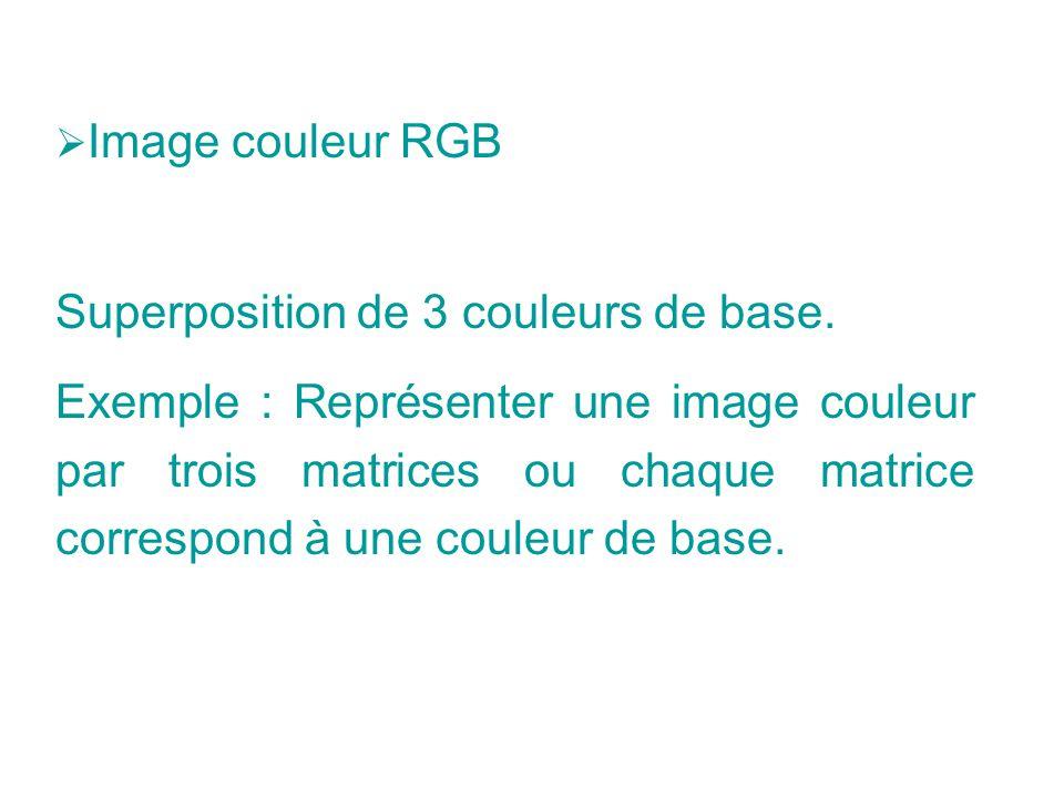 Image couleur RGB Superposition de 3 couleurs de base. Exemple : Représenter une image couleur par trois matrices ou chaque matrice correspond à une c