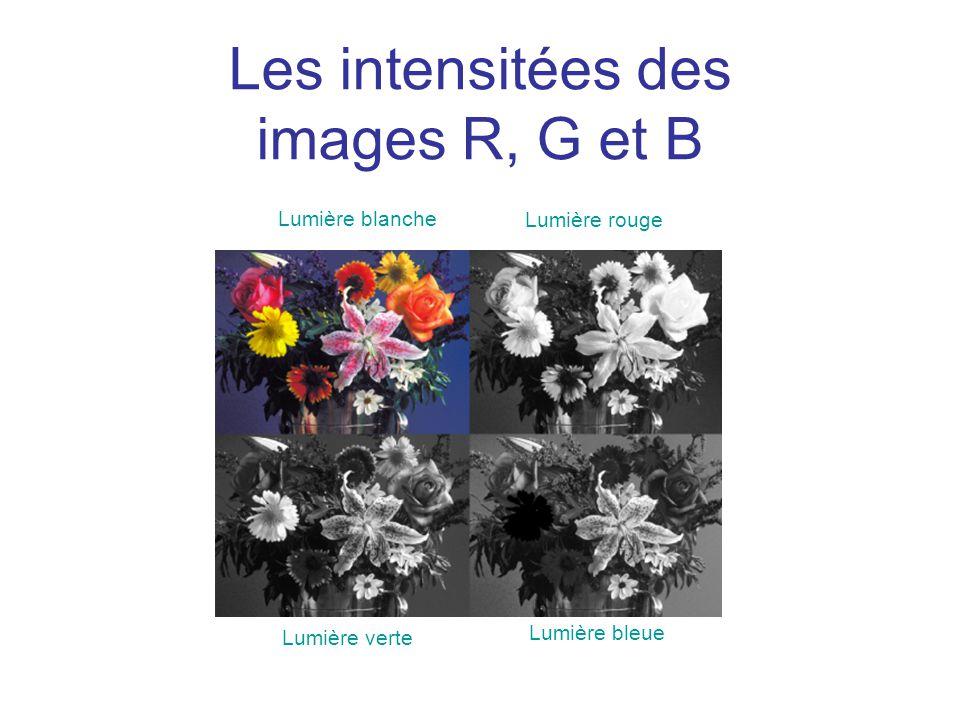 Les intensitées des images R, G et B Lumière blanche Lumière rouge Lumière verte Lumière bleue