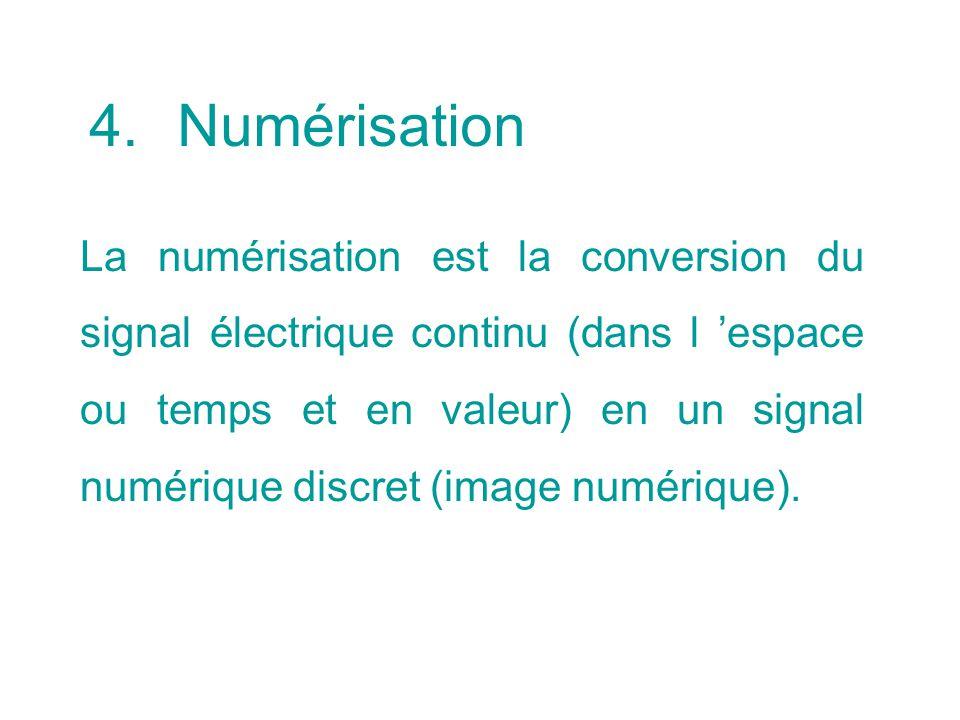 4.Numérisation La numérisation est la conversion du signal électrique continu (dans l espace ou temps et en valeur) en un signal numérique discret (im