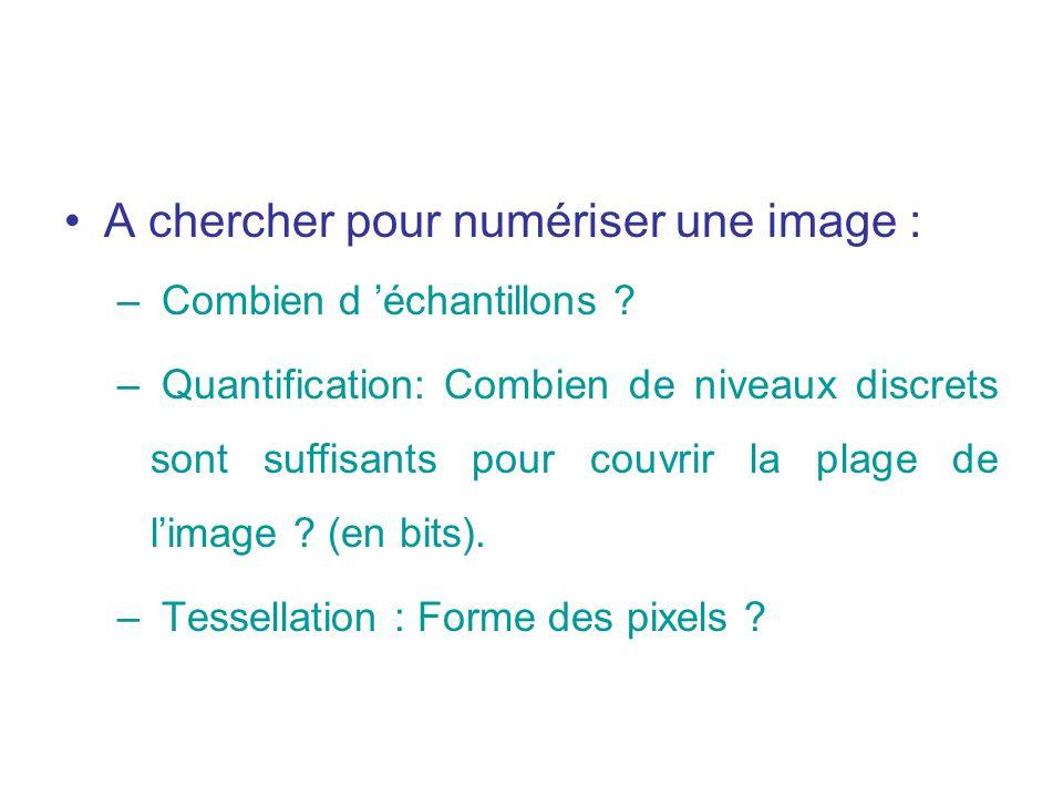 A chercher pour numériser une image : – Combien d échantillons ? – Quantification: Combien de niveaux discrets sont suffisants pour couvrir la plage d