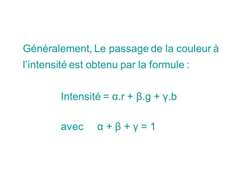 Généralement, Le passage de la couleur à lintensité est obtenu par la formule : Intensité = α.r + β.g + γ.b avec α + β + γ = 1