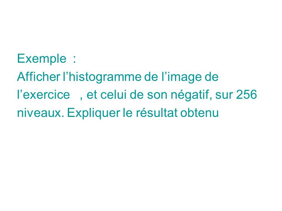 Exemple : Afficher lhistogramme de limage de lexercice, et celui de son négatif, sur 256 niveaux. Expliquer le résultat obtenu