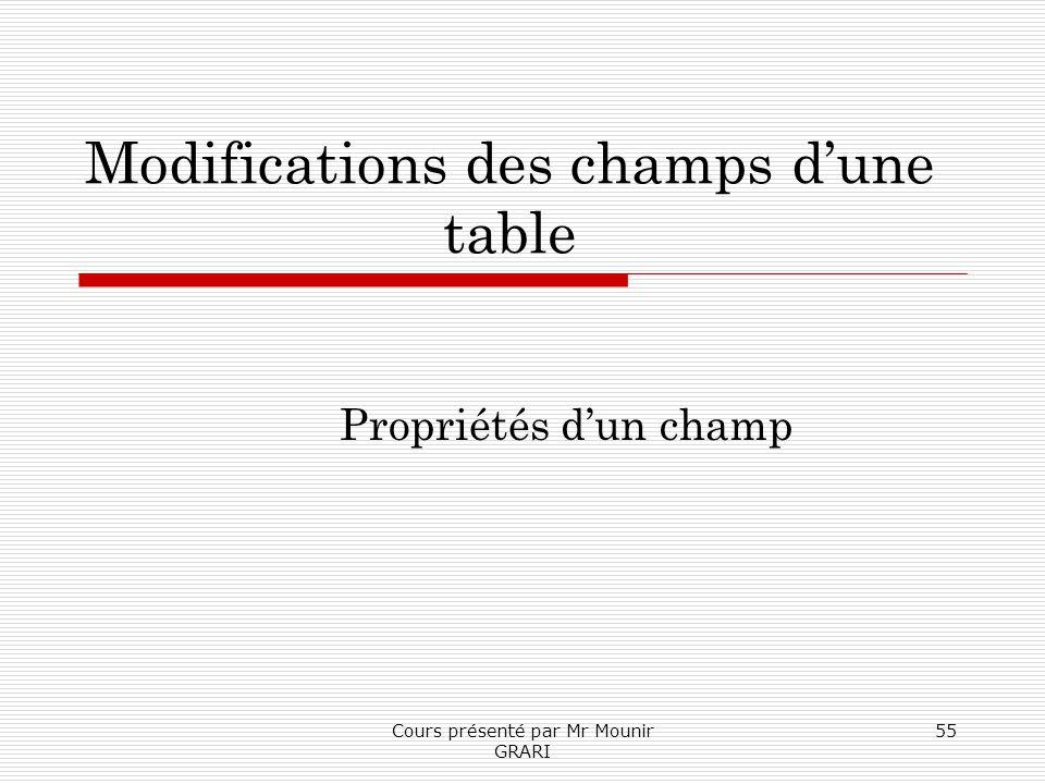 Cours présenté par Mr Mounir GRARI 55 Modifications des champs dune table Propriétés dun champ
