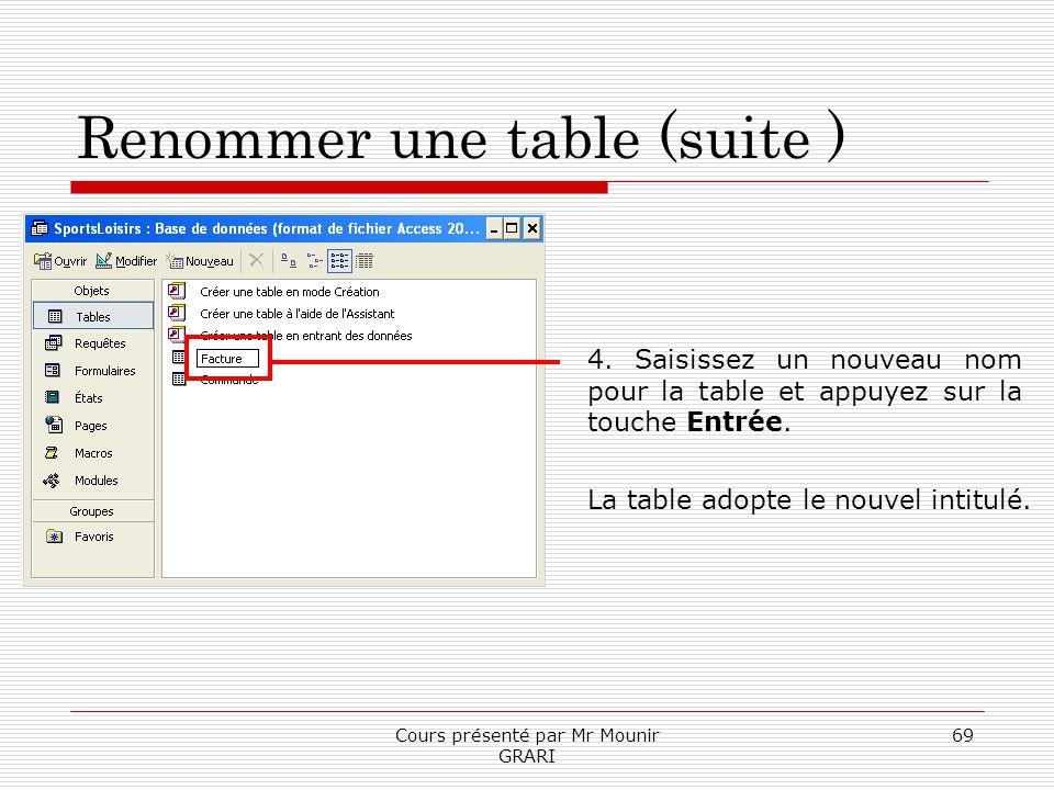 Cours présenté par Mr Mounir GRARI 69 Renommer une table (suite ) 4. Saisissez un nouveau nom pour la table et appuyez sur la touche Entrée. La table