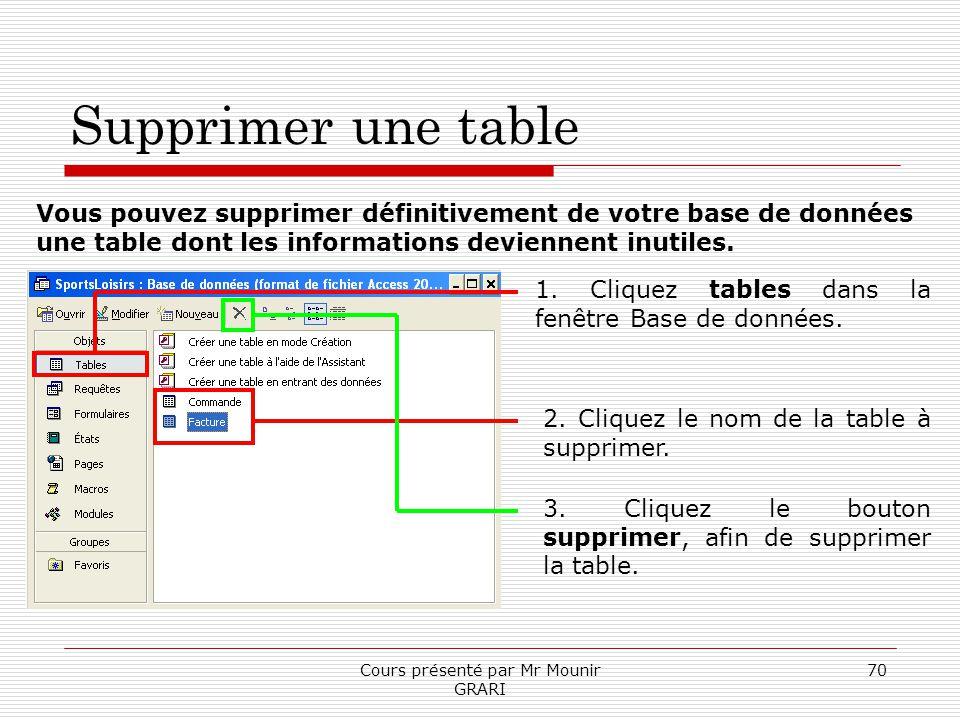 Cours présenté par Mr Mounir GRARI 70 Supprimer une table Vous pouvez supprimer définitivement de votre base de données une table dont les information