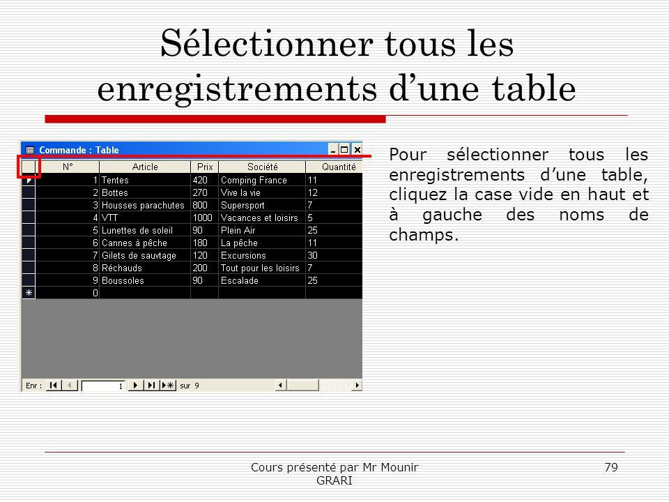 Cours présenté par Mr Mounir GRARI 79 Sélectionner tous les enregistrements dune table Pour sélectionner tous les enregistrements dune table, cliquez