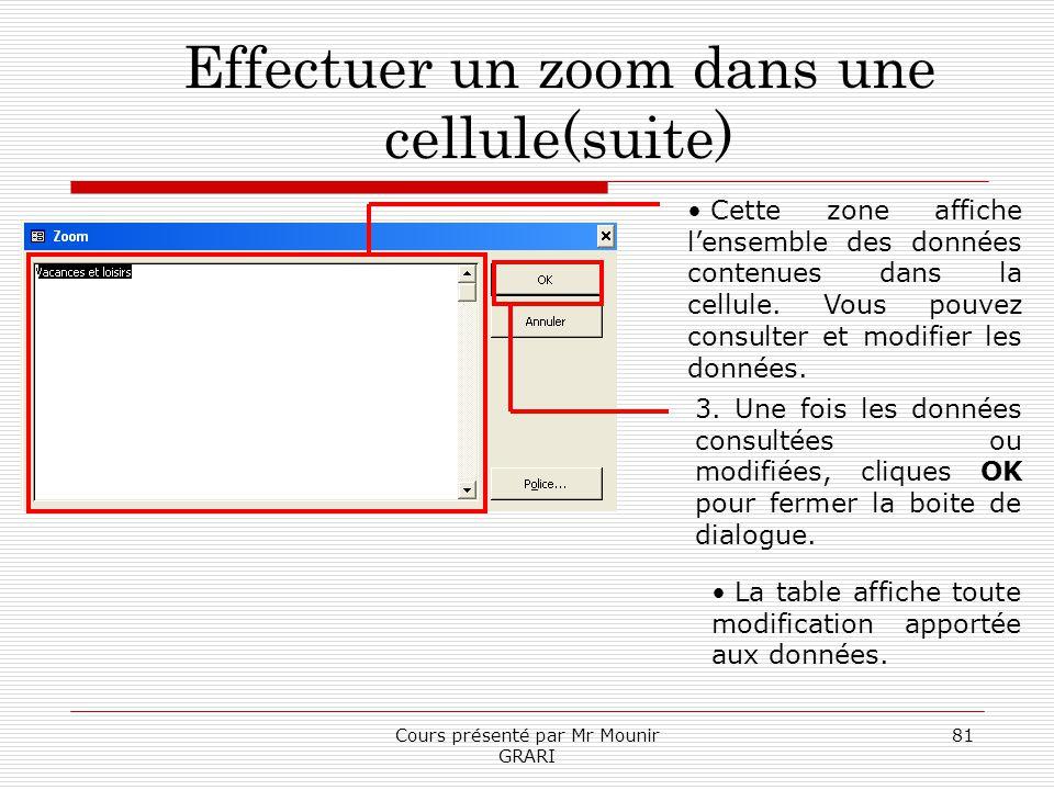 Cours présenté par Mr Mounir GRARI 81 Effectuer un zoom dans une cellule(suite) Cette zone affiche lensemble des données contenues dans la cellule. Vo