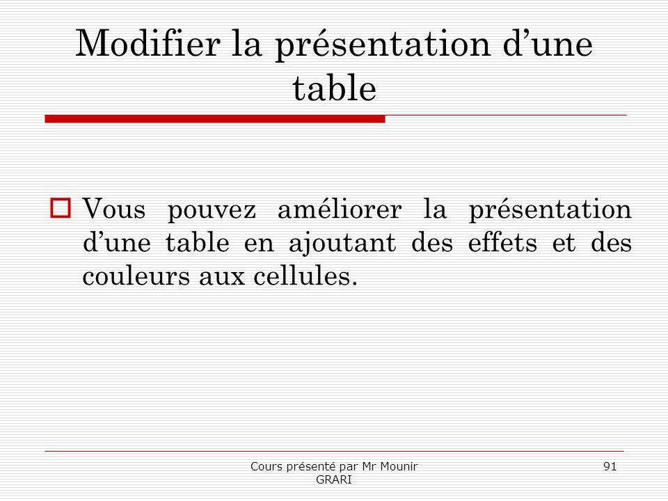 Cours présenté par Mr Mounir GRARI 91 Modifier la présentation dune table Vous pouvez améliorer la présentation dune table en ajoutant des effets et d