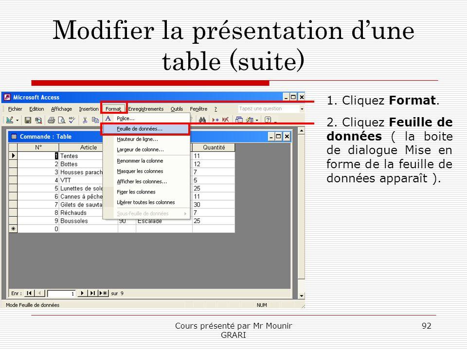 Cours présenté par Mr Mounir GRARI 92 Modifier la présentation dune table (suite) 1. Cliquez Format. 2. Cliquez Feuille de données ( la boite de dialo