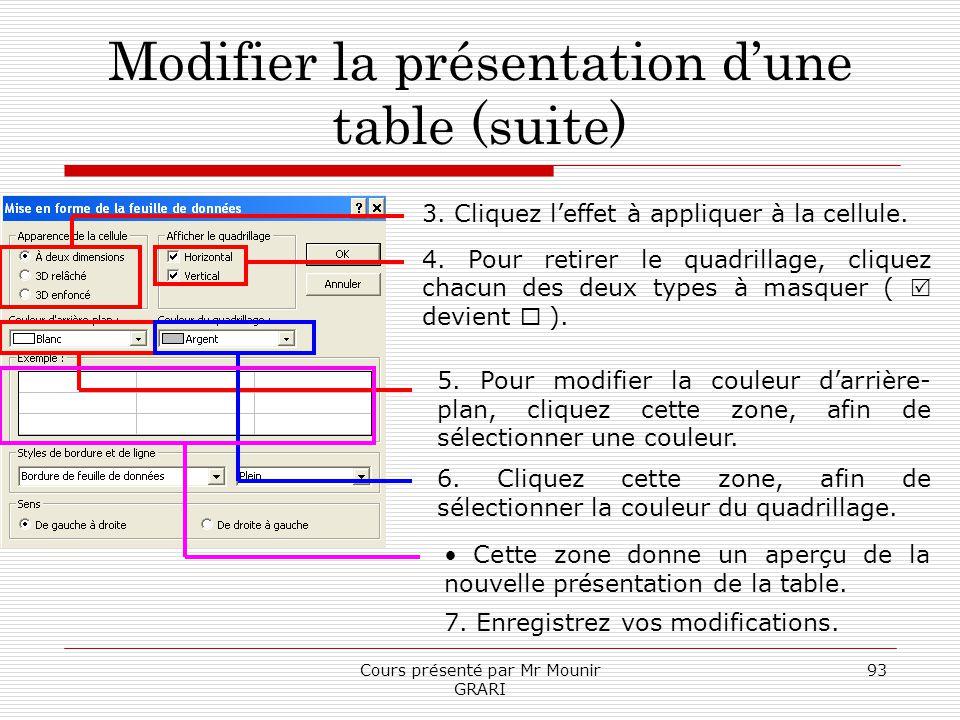 Cours présenté par Mr Mounir GRARI 93 Modifier la présentation dune table (suite) 3. Cliquez leffet à appliquer à la cellule. 4. Pour retirer le quadr