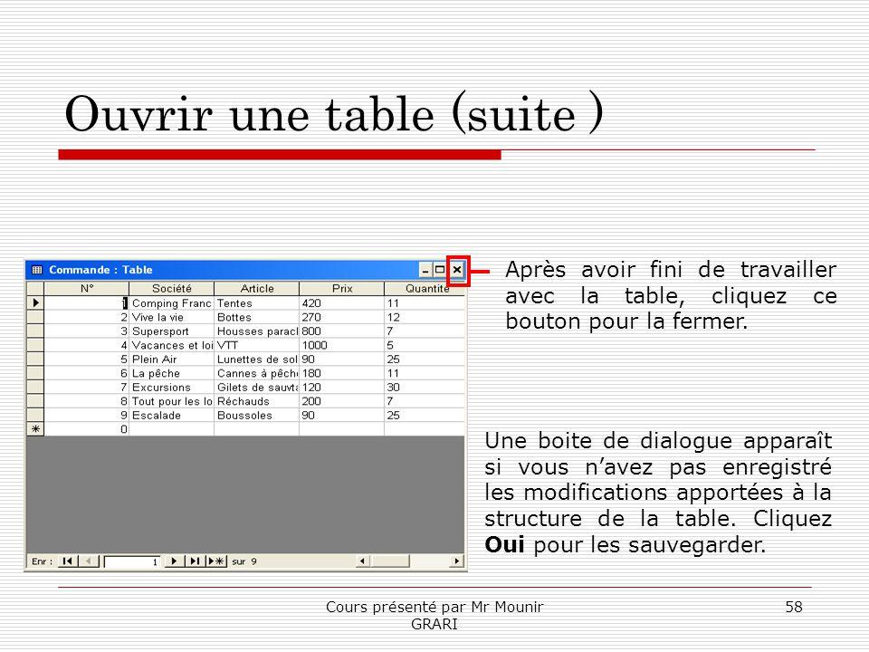 Cours présenté par Mr Mounir GRARI 58 Ouvrir une table (suite ) Après avoir fini de travailler avec la table, cliquez ce bouton pour la fermer. Une bo