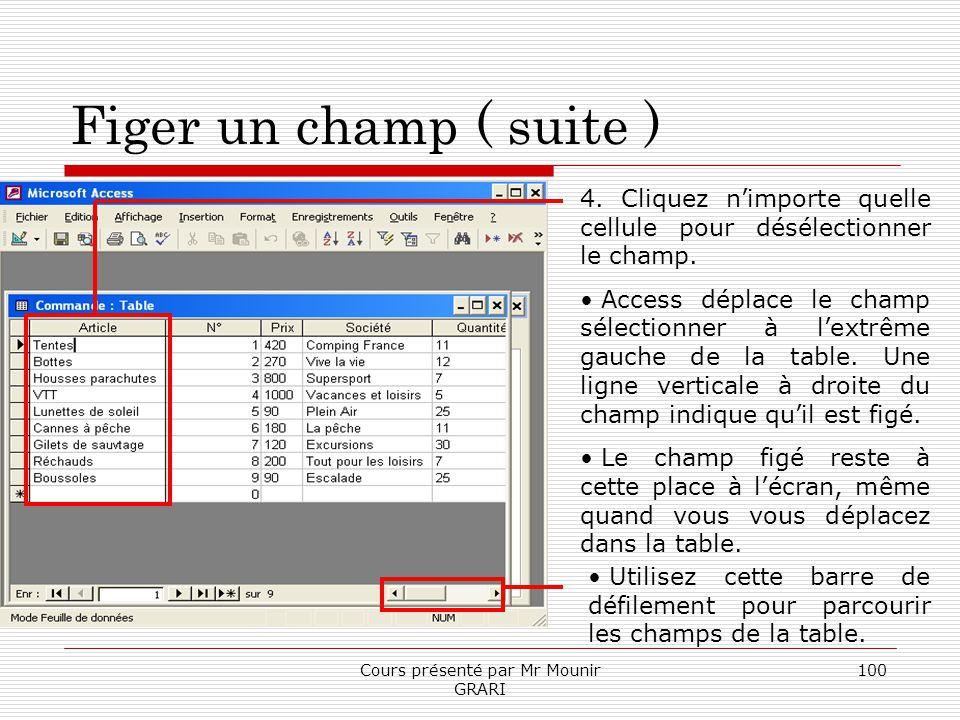 Cours présenté par Mr Mounir GRARI 100 Figer un champ ( suite ) 4. Cliquez nimporte quelle cellule pour désélectionner le champ. Access déplace le cha
