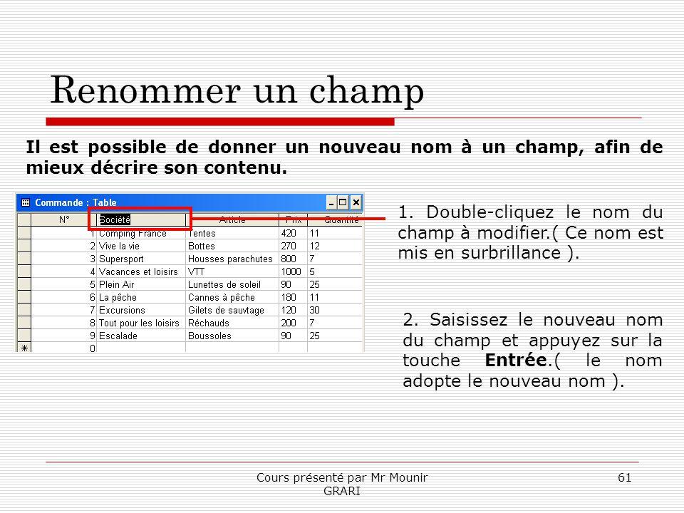 Cours présenté par Mr Mounir GRARI 61 Renommer un champ 1. Double-cliquez le nom du champ à modifier.( Ce nom est mis en surbrillance ). 2. Saisissez