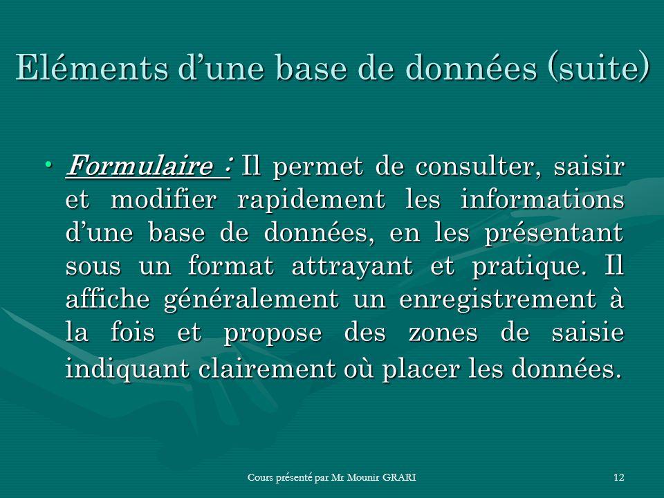Cours présenté par Mr Mounir GRARI12 Eléments dune base de données (suite) Formulaire : Il permet de consulter, saisir et modifier rapidement les info