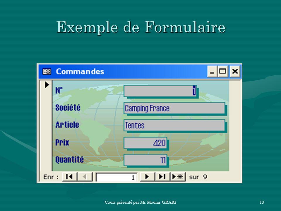 Cours présenté par Mr Mounir GRARI13 Exemple de Formulaire