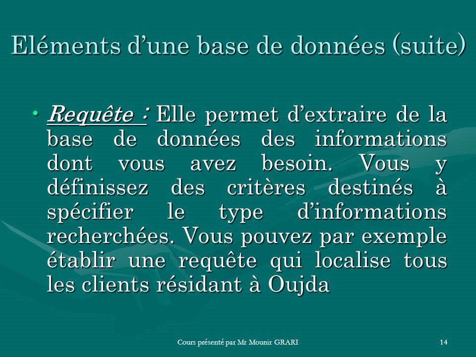 Cours présenté par Mr Mounir GRARI14 Eléments dune base de données (suite) Requête : Elle permet dextraire de la base de données des informations dont