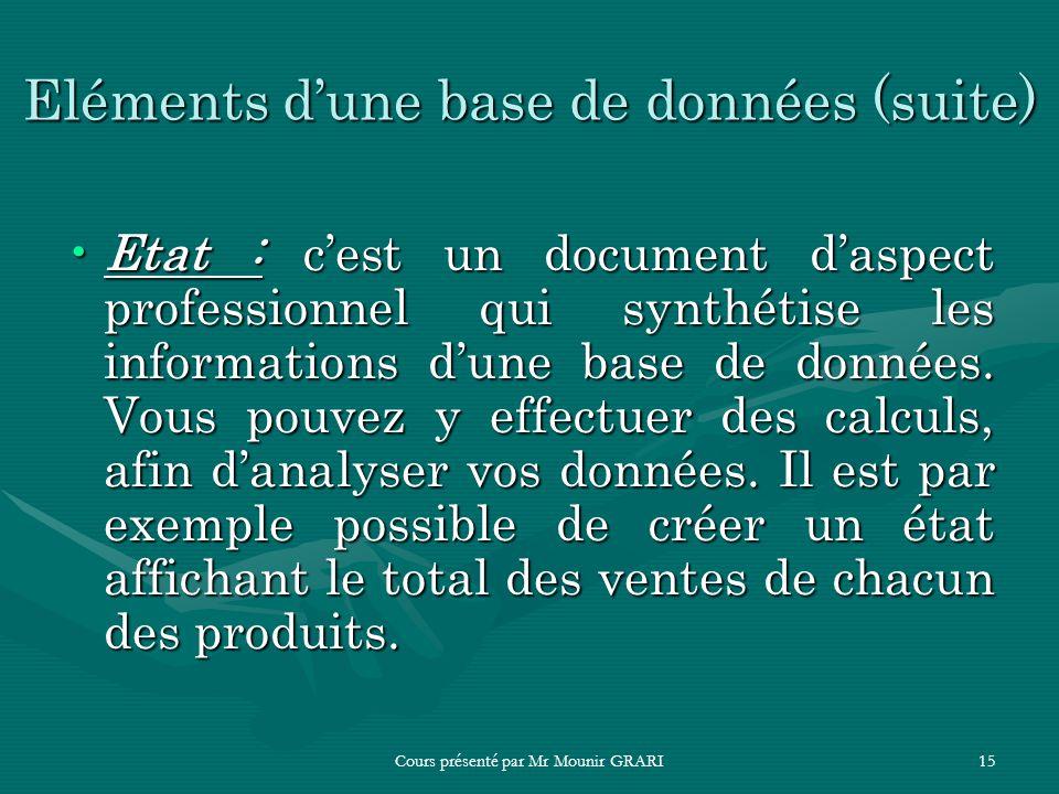 Cours présenté par Mr Mounir GRARI15 Eléments dune base de données (suite) Etat : cest un document daspect professionnel qui synthétise les informatio