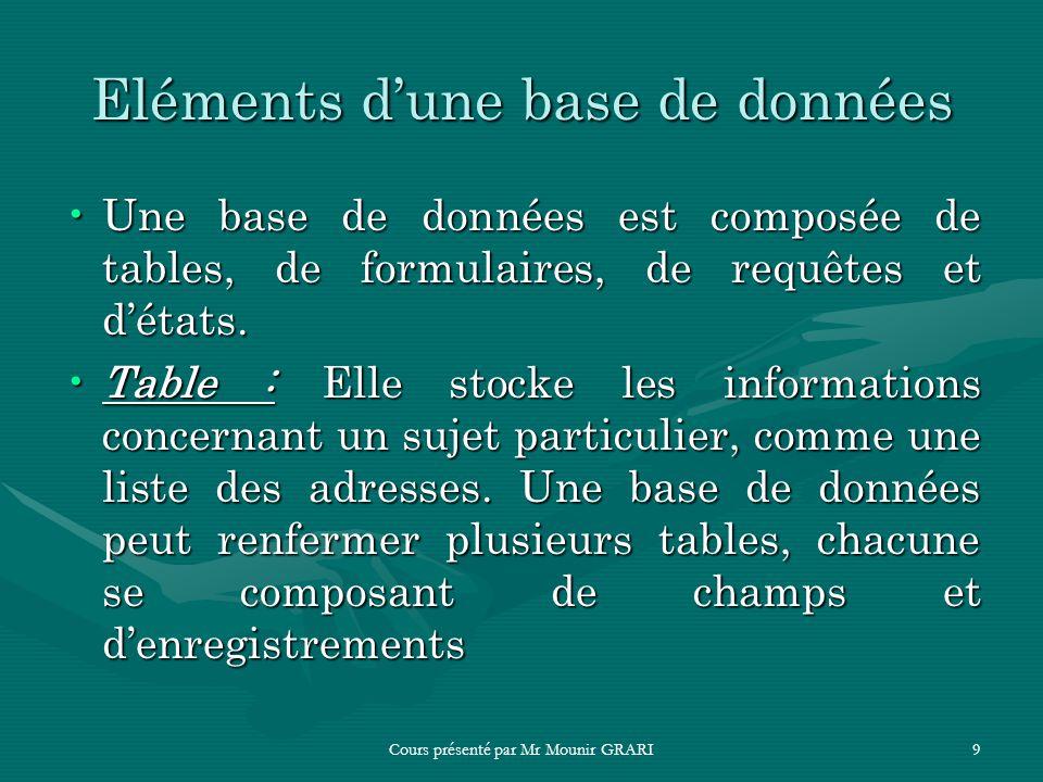 Cours présenté par Mr Mounir GRARI9 Eléments dune base de données Une base de données est composée de tables, de formulaires, de requêtes et détats.Un