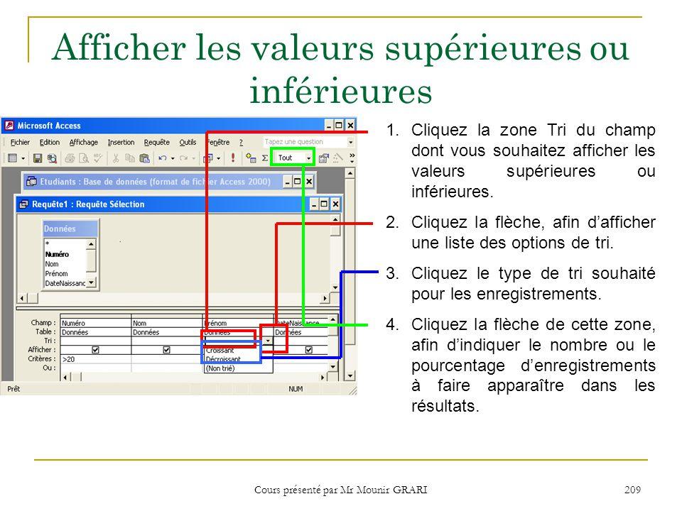 Cours présenté par Mr Mounir GRARI 210 Afficher les valeurs supérieures ou inférieures (suite ) 5.