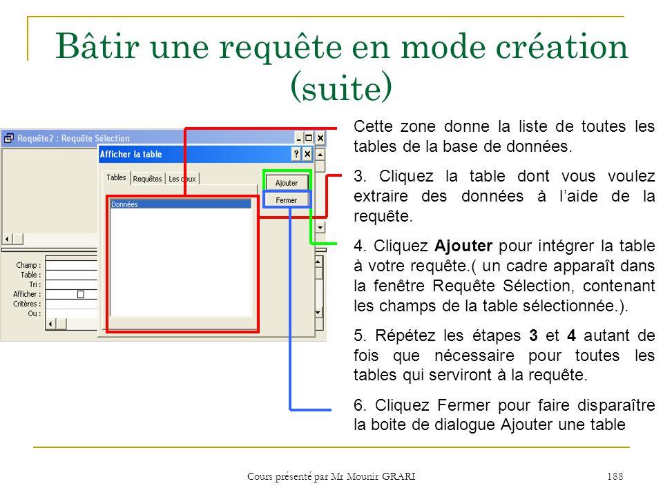 Cours présenté par Mr Mounir GRARI 189 Bâtir une requête en mode création (suite) Chaque cadre de cette zone affiche les champs dune table.