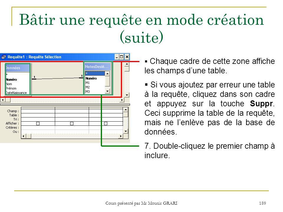 Cours présenté par Mr Mounir GRARI 190 Bâtir une requête en mode création (suite) Le nom du champ et sa table dorigine saffichent ici.