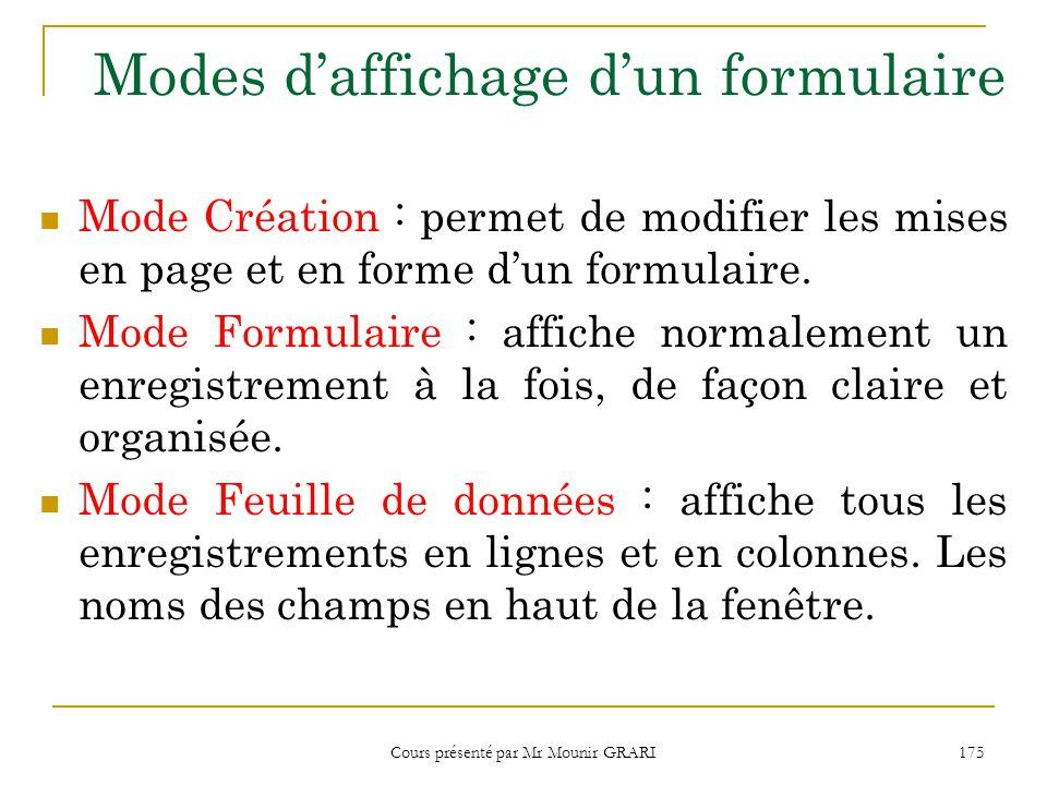 Cours présenté par Mr Mounir GRARI 175 Modes daffichage dun formulaire Mode Création : permet de modifier les mises en page et en forme dun formulaire.
