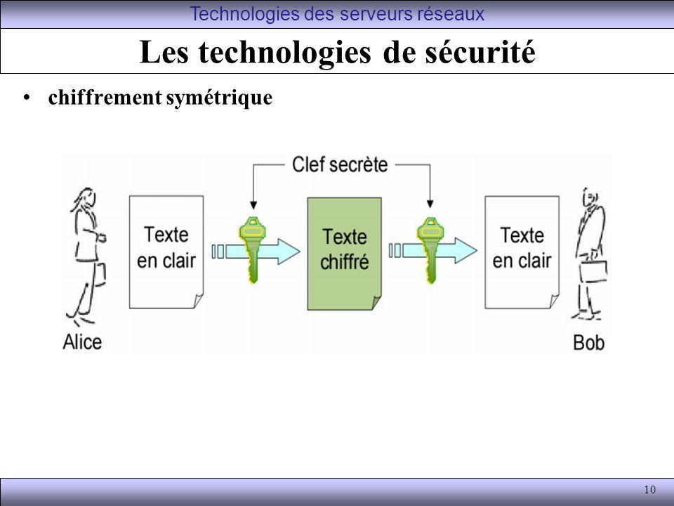 10 Les technologies de sécurité chiffrement symétrique Technologies des serveurs réseaux