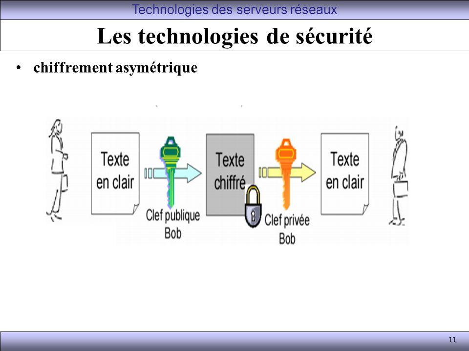 11 Les technologies de sécurité chiffrement asymétrique Technologies des serveurs réseaux