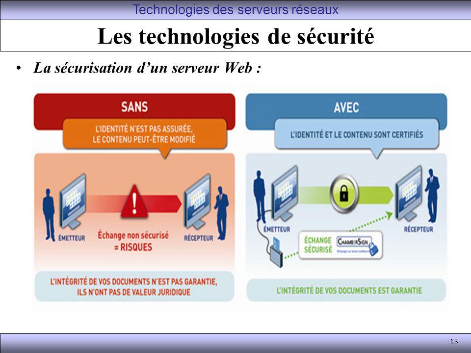 13 Les technologies de sécurité La sécurisation dun serveur Web : Technologies des serveurs réseaux