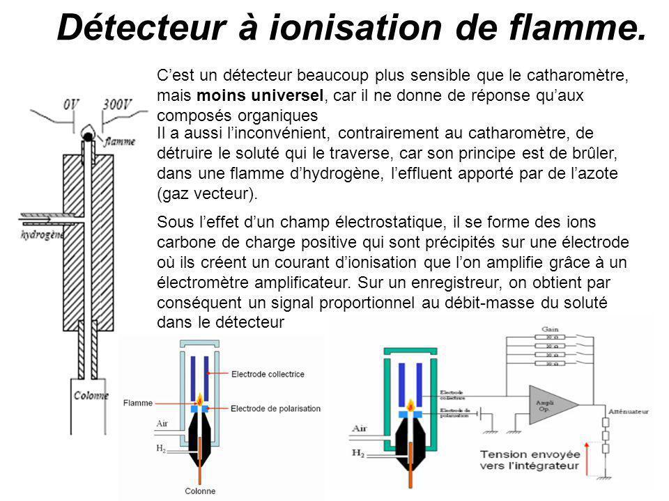 Détecteur à ionisation de flamme. Cest un détecteur beaucoup plus sensible que le catharomètre, mais moins universel, car il ne donne de réponse quaux